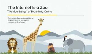 internetzoo